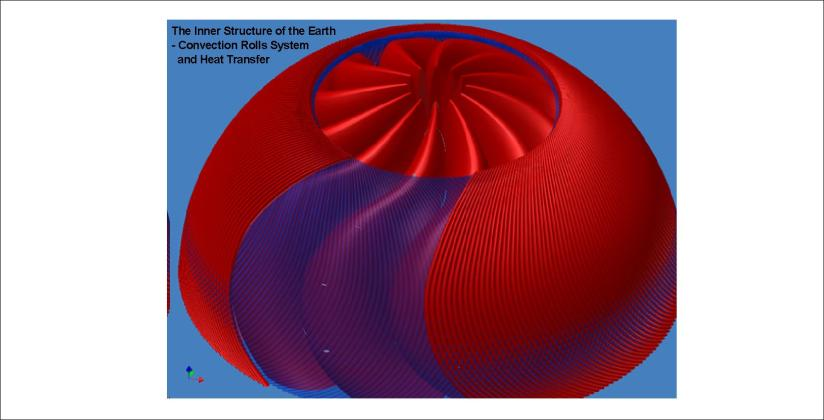 convection rolls - picture 3D - text