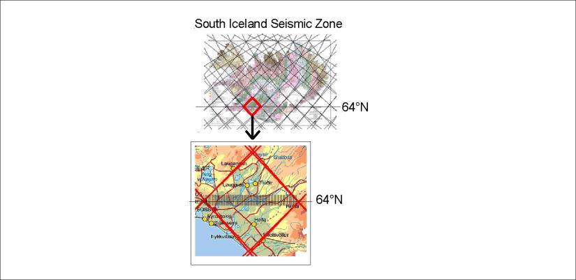 SISZ - South Iceland Seismic Zone explaination