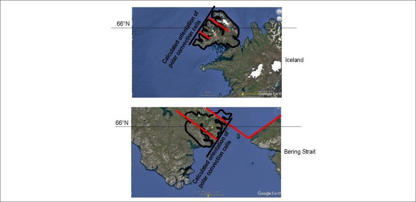 Bering Strait compared with West Fjords