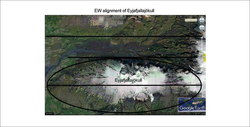 Eyjafjallajökull - EW alignment
