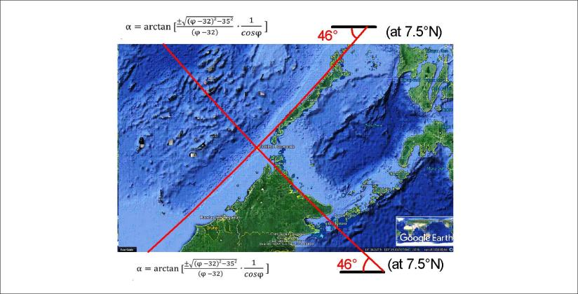 Palawan and Borneo - lines