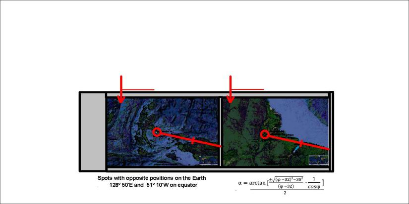 S-America and Indonesia - similarity - lines - 01