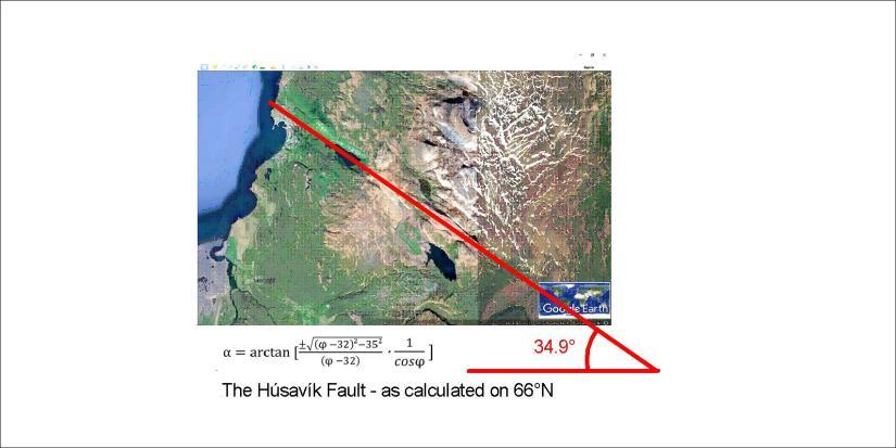 Húsavík fault