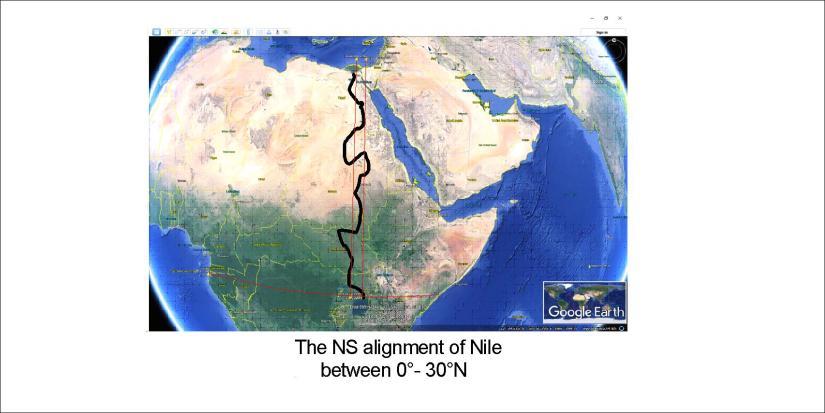 Nile - NS