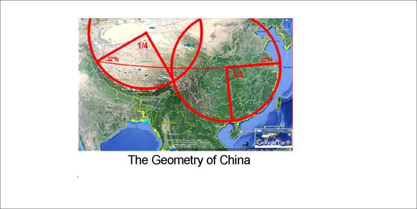 Geometry of China