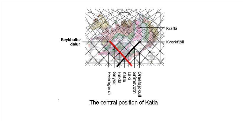 Katla 01