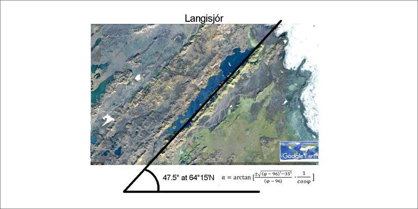 Langisjór - alignment