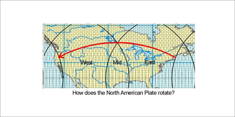 North America Rotation - approximate