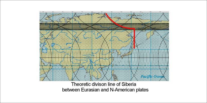 Siberia - division - theoretic