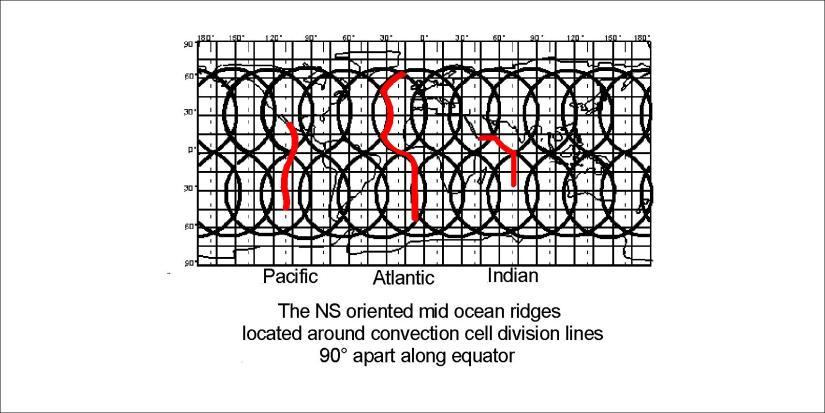 The Mid-Atlantic Ridge 02