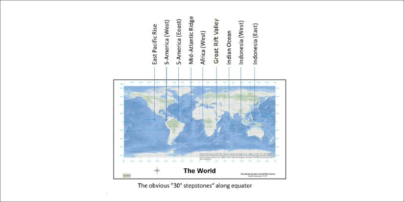 World at equator - 01