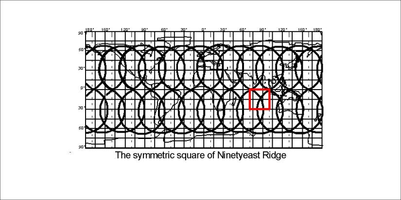 World - Ninetyeast Ridge