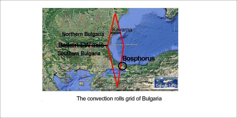 Bulgaria - Balkans