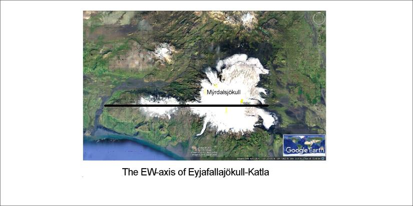 Eyjafjalljökull - Katla - EW axis