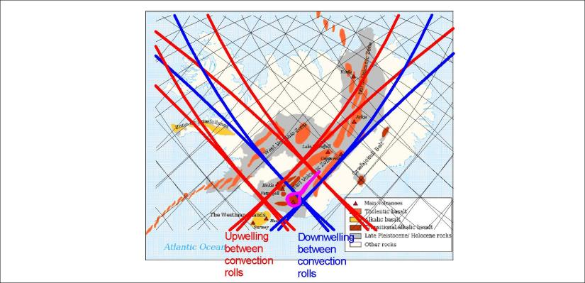 Katla Volcanic System