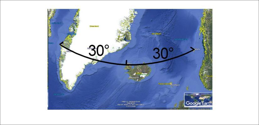 Greenland-Iceland-Norwegian Basin at 66N